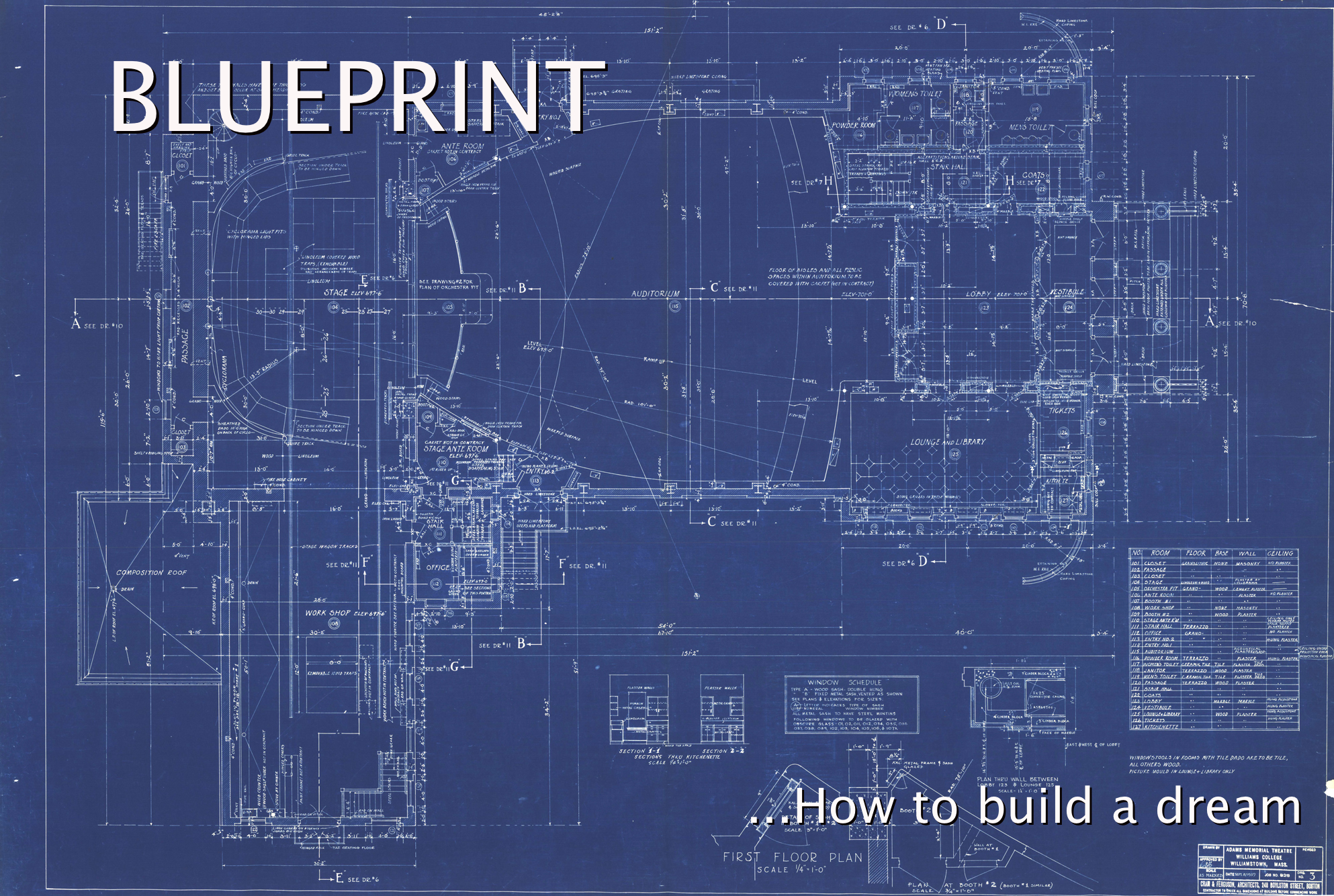 Day 227 your life plan blueprint framework 2 wisdom trek blueprint series malvernweather Images