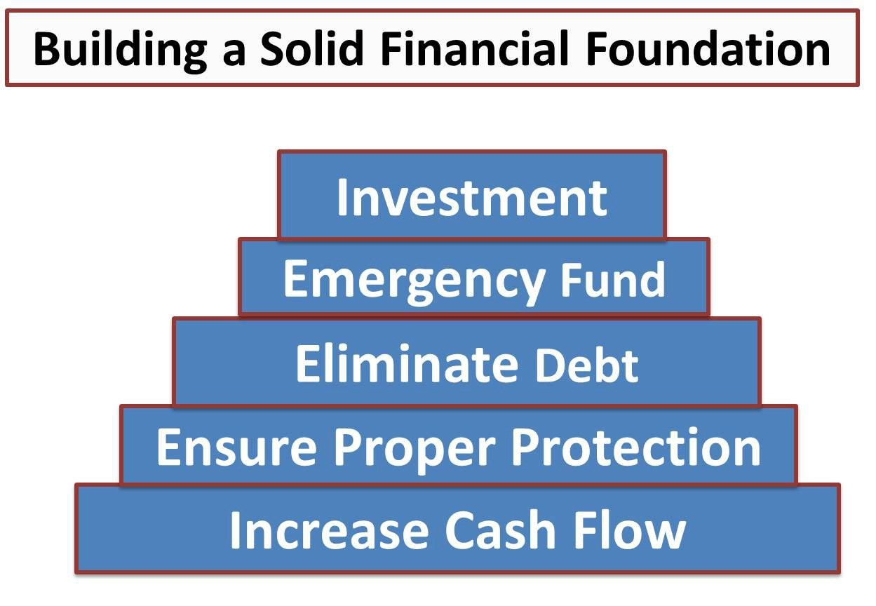 what is financial security pdf