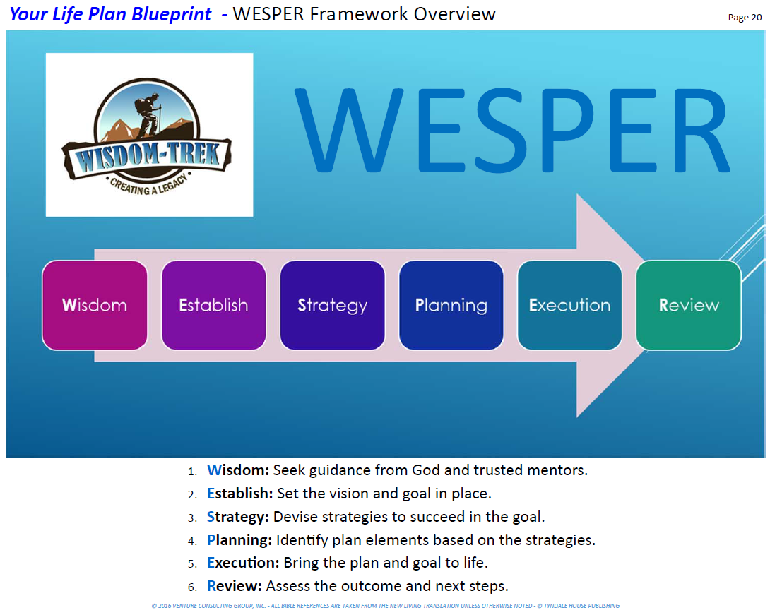 Day 348 your life plan blueprint the wesper framework wisdom although the wesper framework can be used to reach individual purposes objectives and goals in life the real power is achieved when it is used in malvernweather Gallery