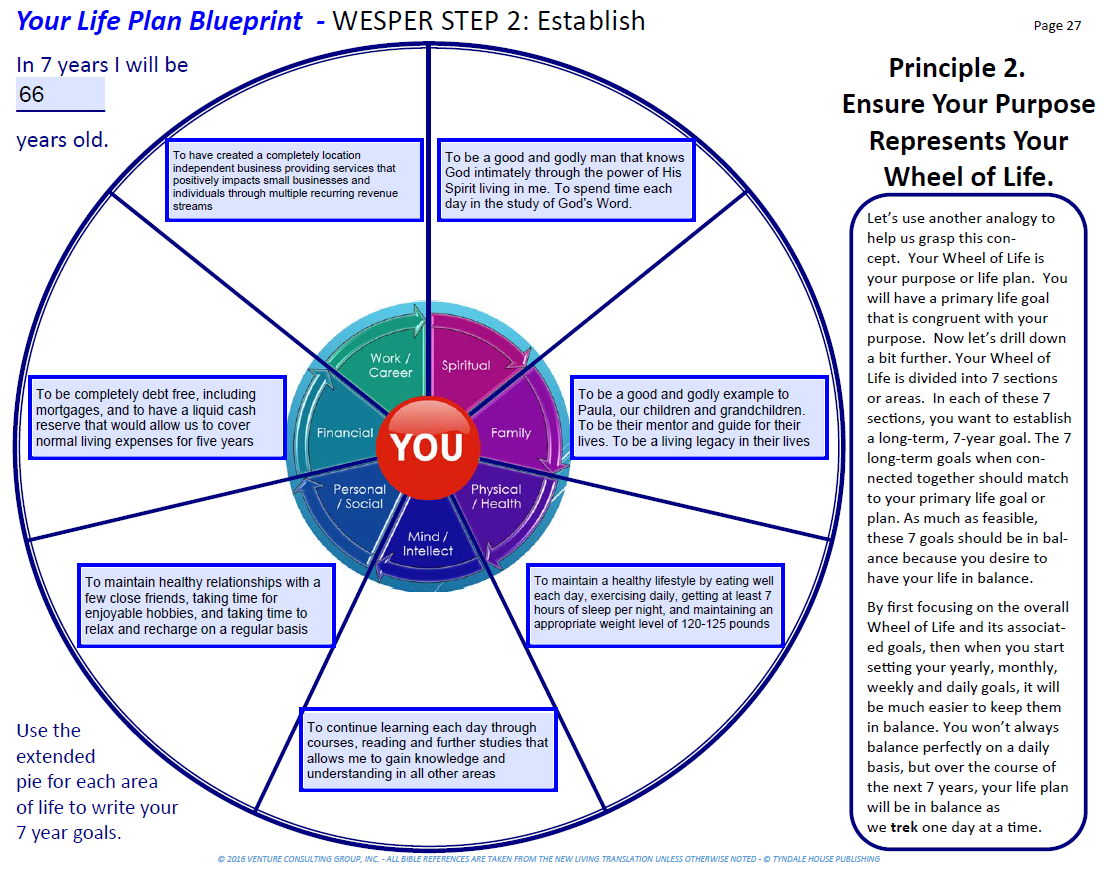 this is your life template - day 351 your life plan blueprint wesper step 2