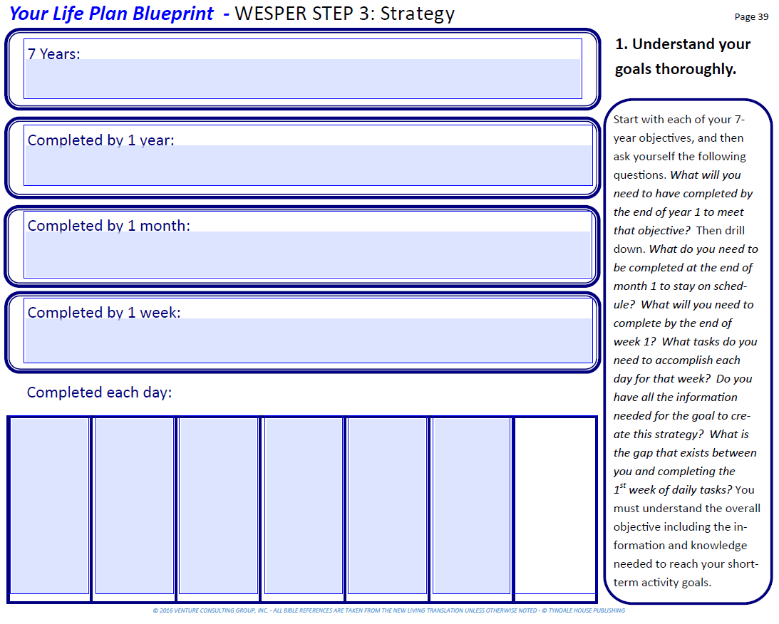 Day 356 your life plan blueprint wesper step 3 strategy on our trek today we reviewed the first 6 guidelines of the strategy phase of the wesper framework it is an important part of the process that you take malvernweather Choice Image