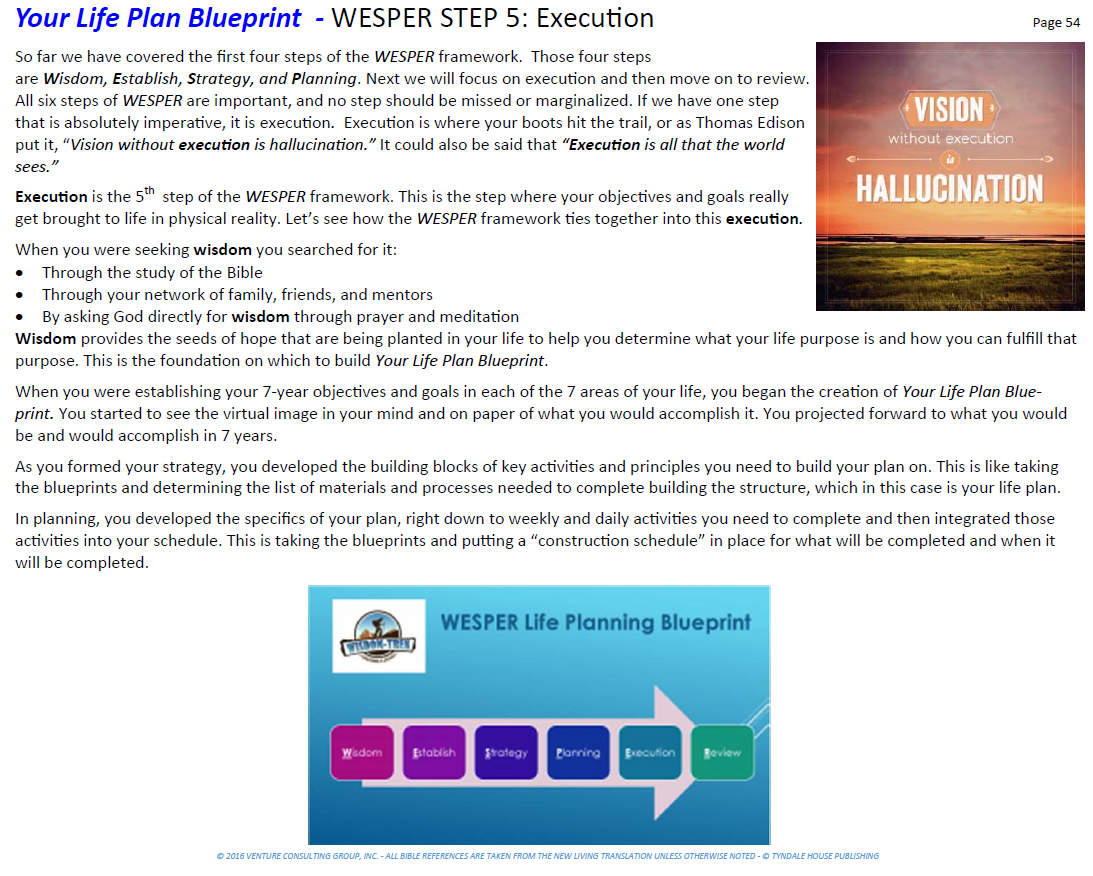 Day 360 your life plan blueprint wesper step 5 execution execution is where all of the wisdom establishing strategy and planning are put into action it is where your boots hit the trail and you start up the malvernweather Images