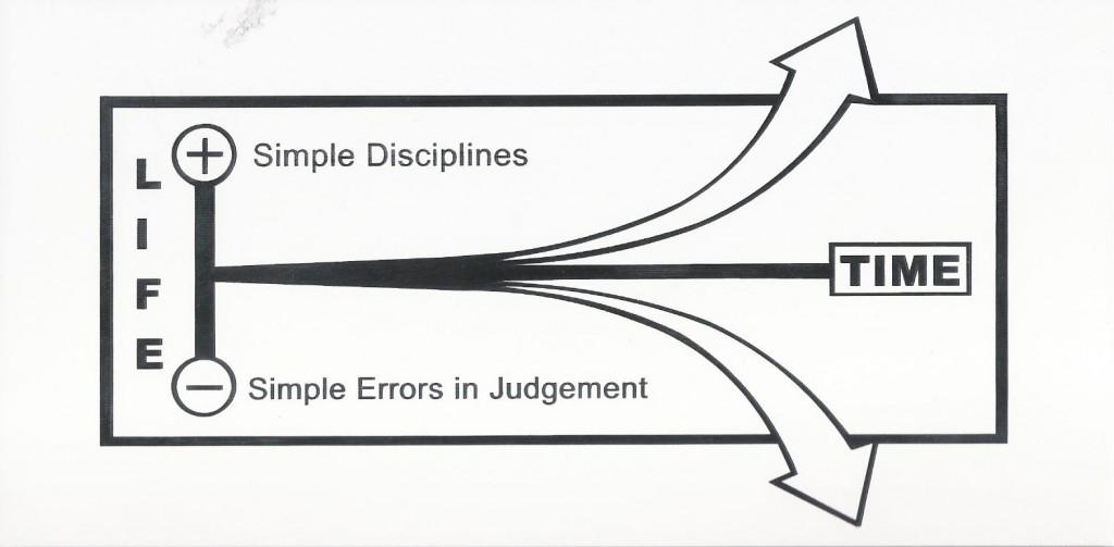 the slight edge summary pdf