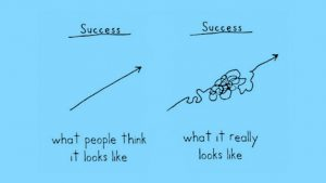 What is Success 4