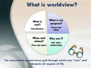 Two Opposing Worldviews 5
