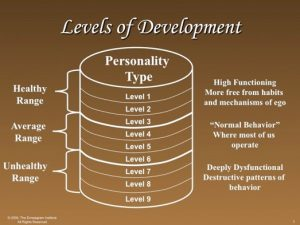 Enneagram type compatibility 4 Type 4